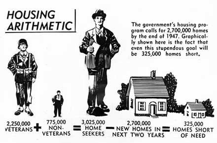 Housing arithmetic for World War II housing shortage, 1946.